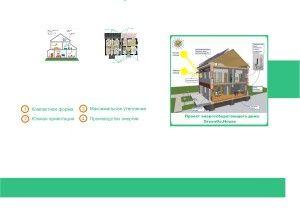 Строительство энергосбререгающих домов GreenGo