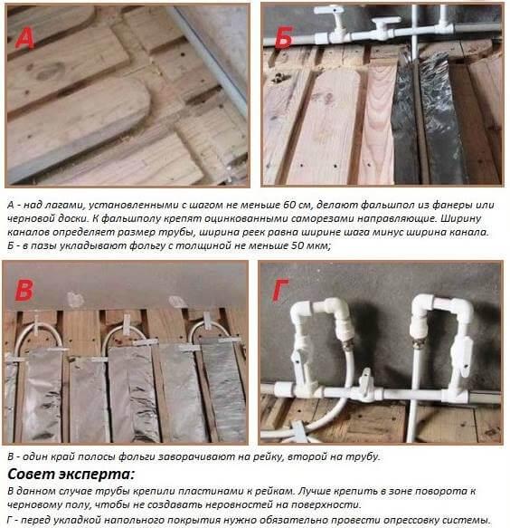 sdelay sam vodynoy pol - Водяной теплый пол в деревянном доме